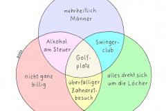 Michael Dufek - Diagramm