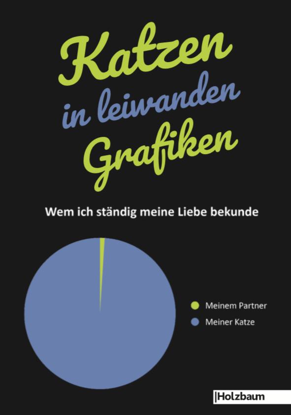 Katzen in leiwanden Grafiken Holzbaum Verlag