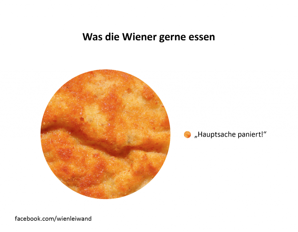 Was die Wiener gerne essen Wien in leiwanden Grafiken Holzbaum Verlag Schnitzel Komische Künste MuseumsQuartier Wien