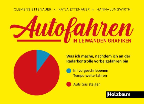 Autofahren in leiwanden Grafiken Holzbaum Verlag Wien
